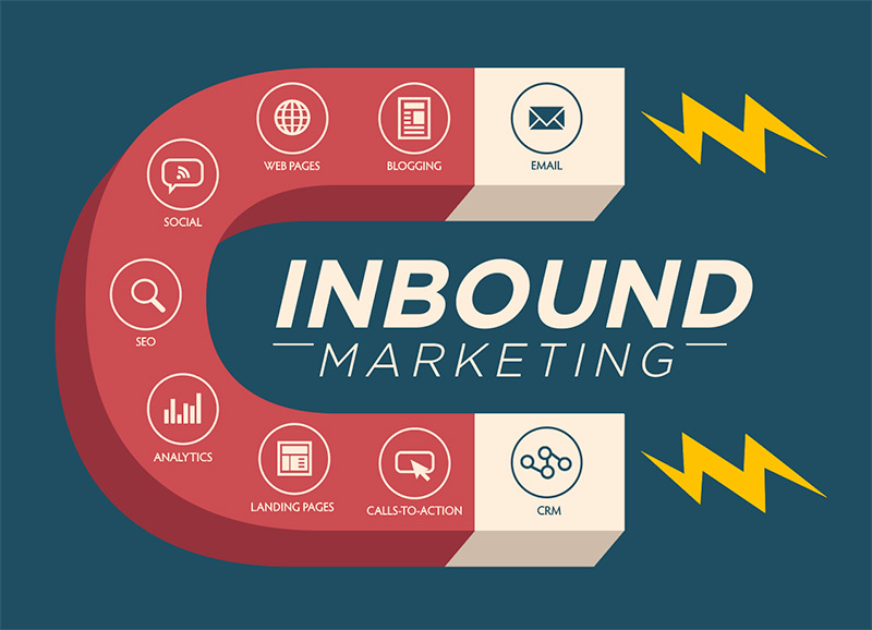 Inbound Marketing Sacramento